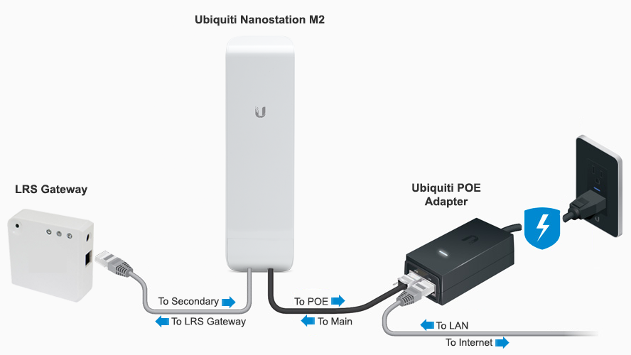 Ubiquiti_Installer_Guide.png